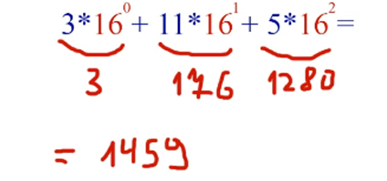 Перевод чисел из шестандцатиричной системы в десятичную систему счисления 2