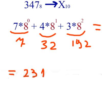 Перевод чисел из восьмиричной системы в десятичную систему