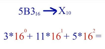 Перевод чисел из шестандцатиричной системы в десятичную систему счисления